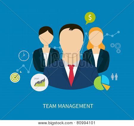 Concept of human resources and teamwork