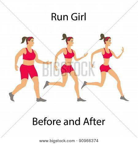Simple Cartoon Woman Jogging Before And After Run Girl