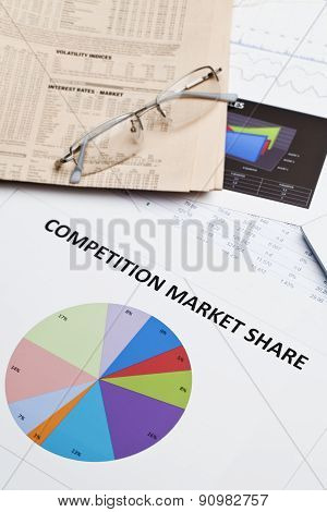 Competition Market Share