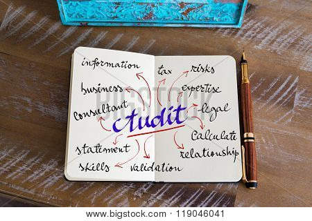 Handwritten Text Audit