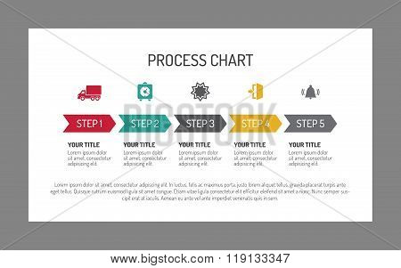 Five step process arrow chart