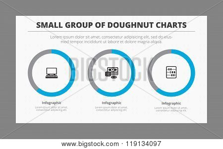 Group of Three Doughnut Charts