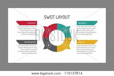 SWOT layout template 2