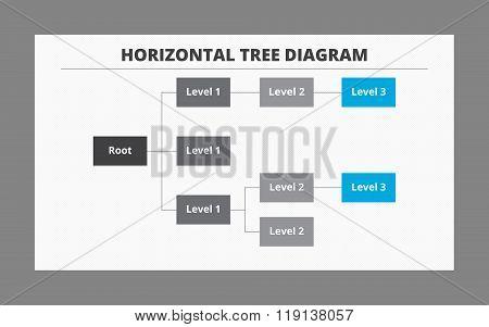 Three Level Tree Diagram