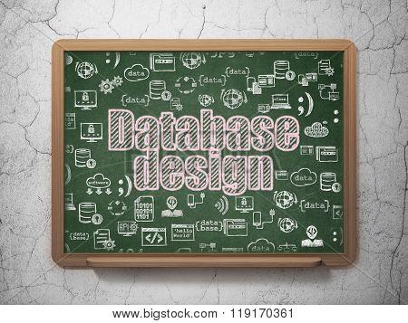 Database concept: Database Design on School Board background