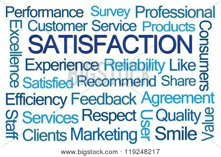 Satisfaction Word Cloud on White Background