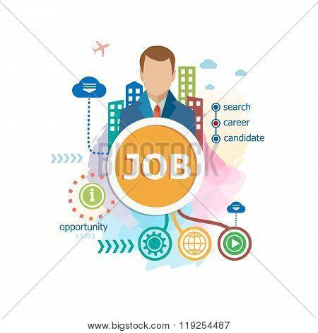 Job Words Cloud Concepts