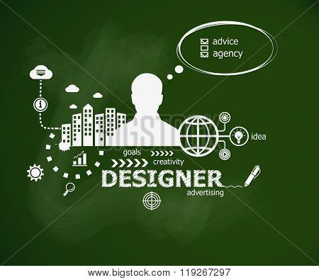 Designer Illustration Concept And Man. Typographic Poster.