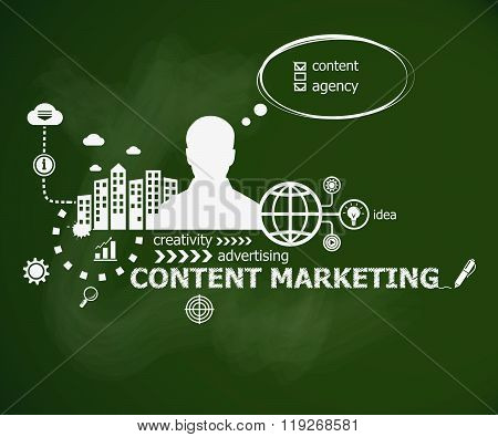 Content Marketing Concept And Man.