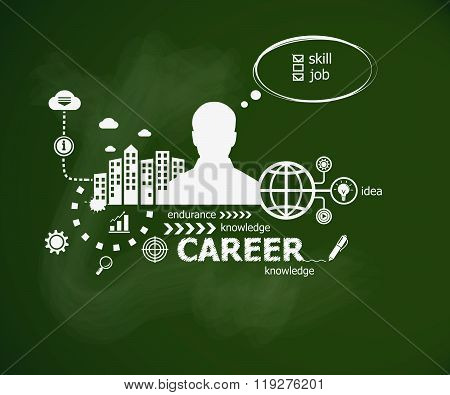 Career Concept  And Man.