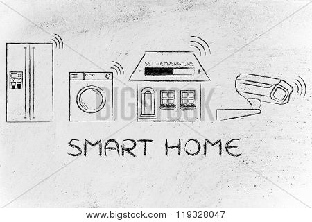 Smart Home Objects Establishing Communication Signals
