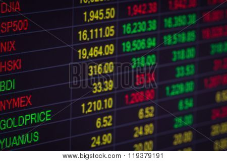 Financial Data On A Monitor, stock Market Data On Led Display Concept