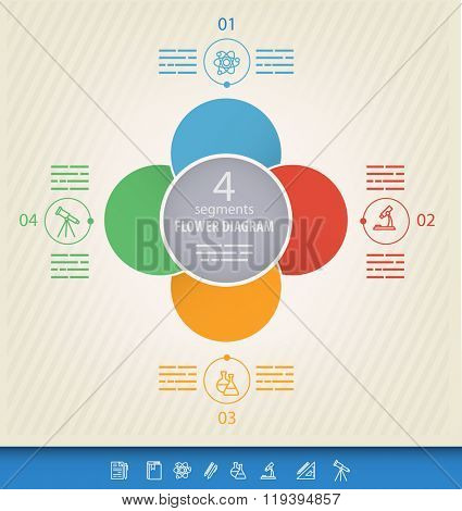 4 sided circular presentation template with educational icons and space for text