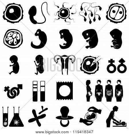 Pregnancy icons