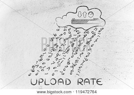 Upload Rate, Cloud With Binary Code Rain And Progress Bar