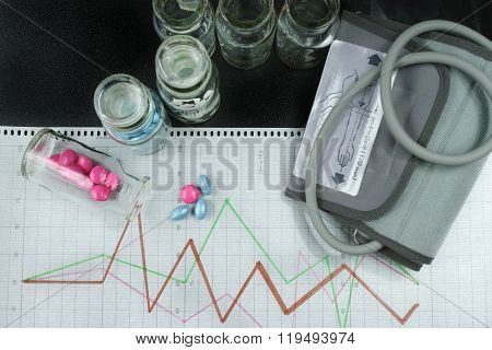 Hypertension - High Blood Pressure, Pills, Graph And Blood Pressure Monitor