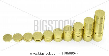 Growing Golden Dollar Coins Bar Chart