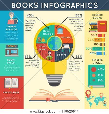Book infographics set