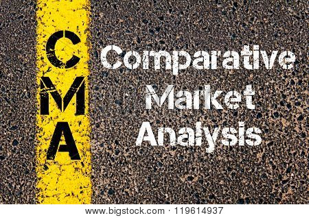 Business Acronym Cma Comparative Market Analysis