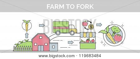 From farm to fork flat vector thin line scribble header banner illustration. Sows how organic food m