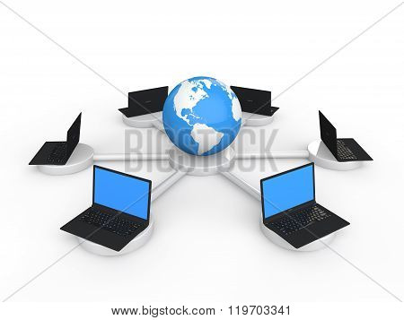 3d laptops and earth globe