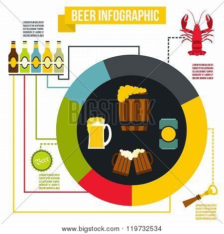 Beer infographic. Beer infographic art. Beer infographic web. Beer infographic new. Beer infographic www. Beer infographic app. Beer infographic big. Beer infographic best. Beer infographic image