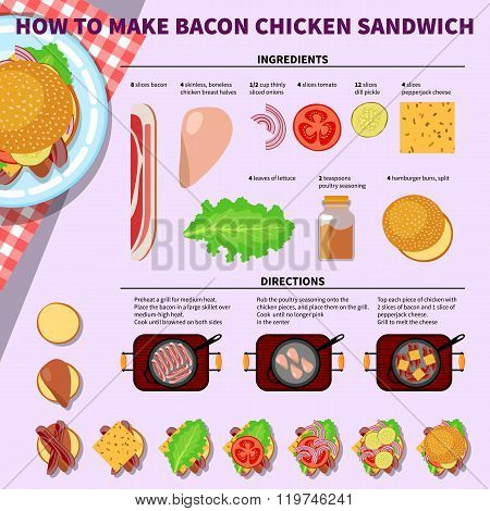 Recipe Infographic For Making Bacon Chicken Sandwich