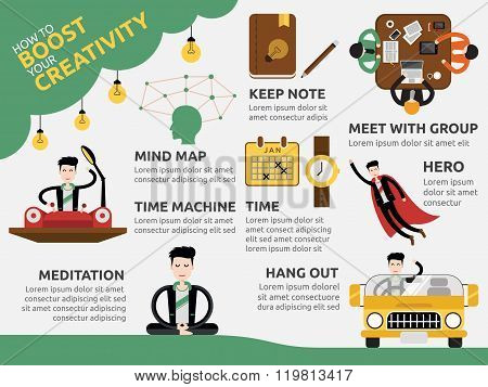 How to boost your idea. Info graphic