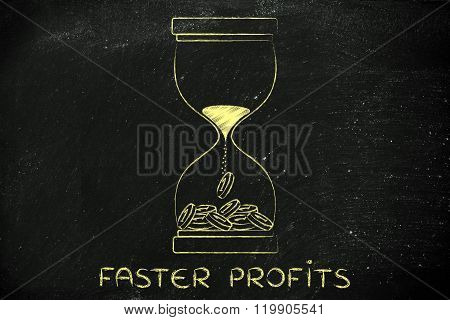 Hourglass With Sand Turning Into Coins, Faster Profits