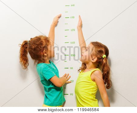 Two little girls standing by the wall and stretching hands on scale trying to reach high mark