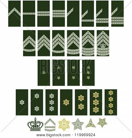 Insignia of the Armed Forces of Denmark-1