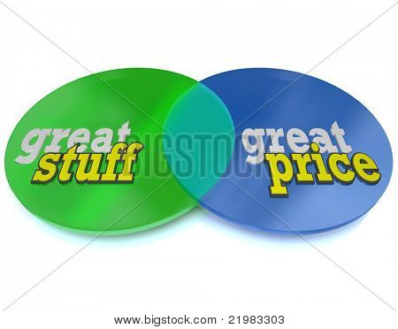 Great Stuff at a Great Price, two circles intersect in a Venn Diagram that illustrates the overlap of desirable merchandise and prices that you can afford