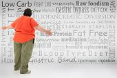 image of obesity  - Overwhelmed obese woman looking at list of fad diets and surgical weight loss methods written on wall - JPG