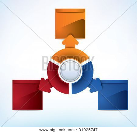 Business Presentation Diagram with three different colored fields for text and statistics - JPG version of a vector illustration from my portfolio