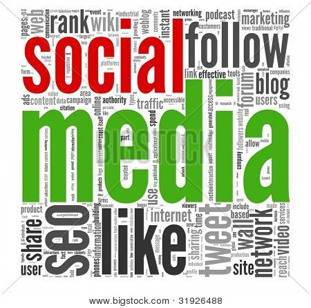Social media concept in word tag cloud isolated on white