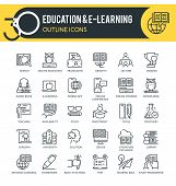 Set Of Outline Icons On Following Themes - Education, Science, Online Training And Courses, Universi poster