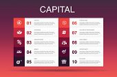 Capital Infographic 10 Option Template.dividends, Money, Investment, Success Simple Icons poster