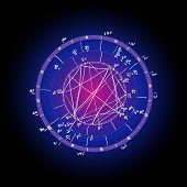 Horoscope Natal Chart, Astrological Celestial Map, Cosmogram, Vitasphere, Radix. Blue White Pink Bla poster