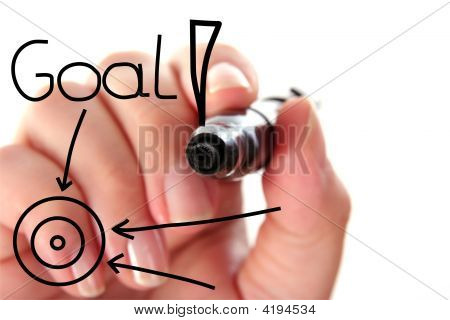 Hand And Word Goal