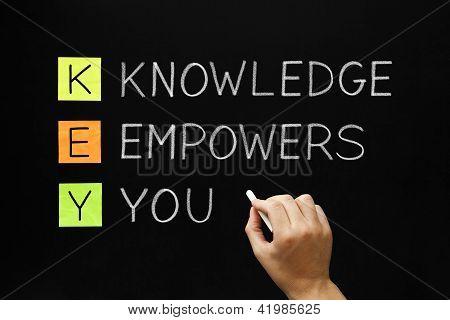 Conhecimento habilita você a sigla