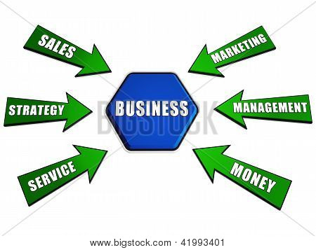 Business Concept Words In Arrows And Hexagon