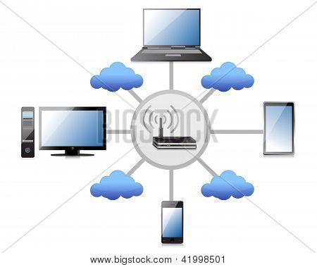 Conceito de rede WiFi
