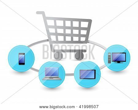 Shopping Cart Electronic Technology Concept
