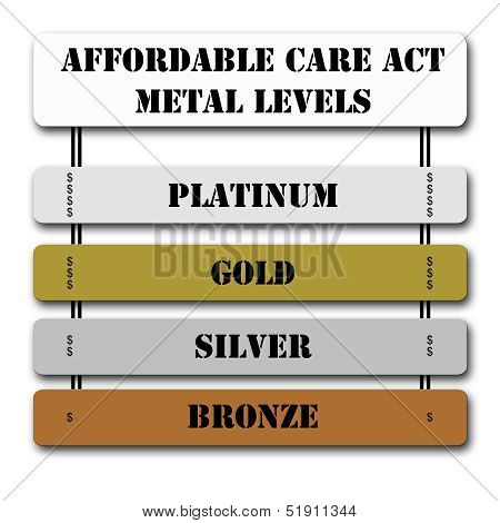 Aca Affordable Care Act Metal Levels