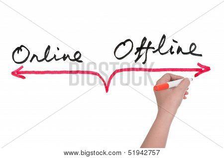 Online Versus Offline