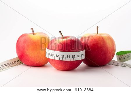Apples with meter