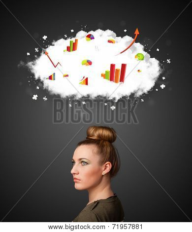 Thoughtful young woman with cloud and charts concept