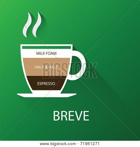 Type of breve coffee. Vector illustration