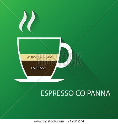 Type of espresso co panna coffee. Vector illustration