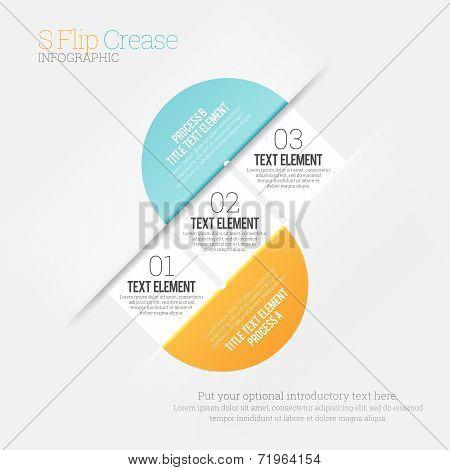 S Flip Crease Infographic